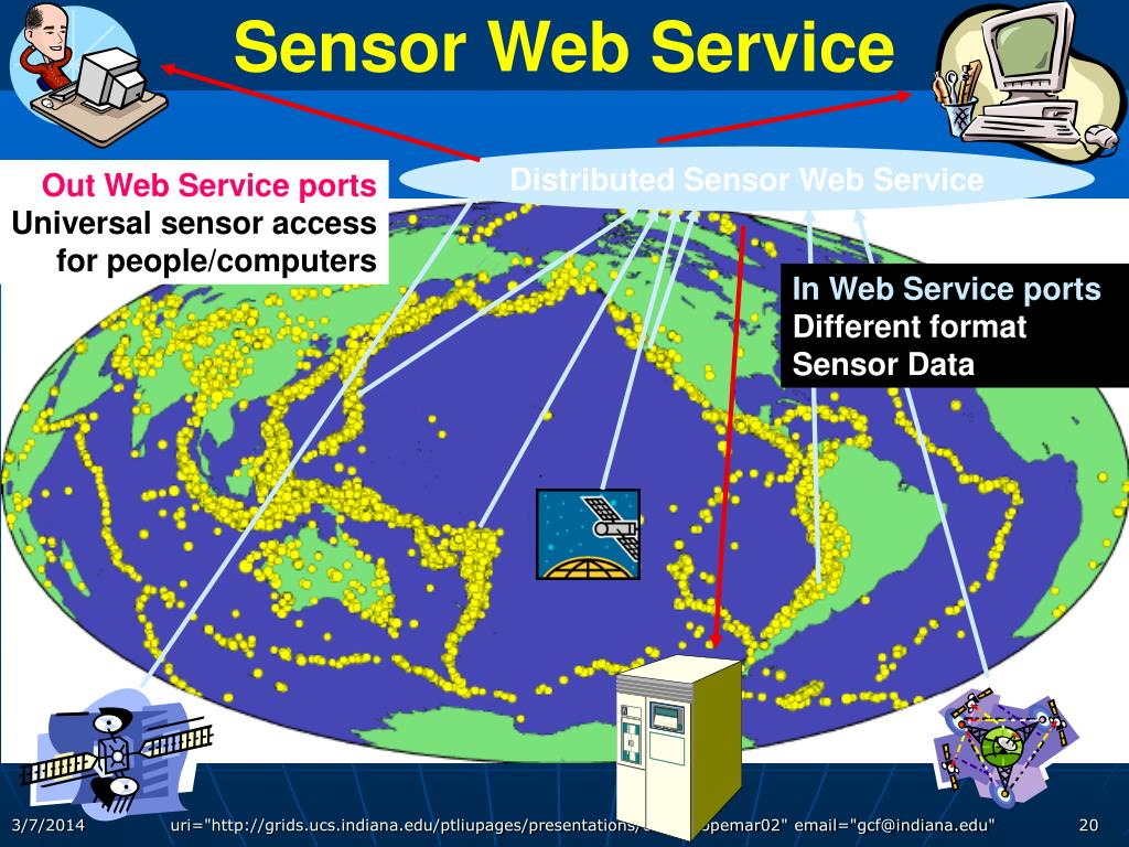 Sensor Web Service