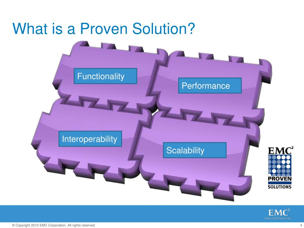 What is a Proven Solution?