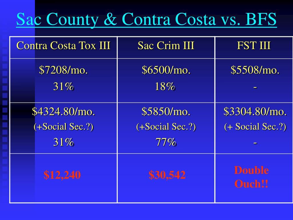 Sac County & Contra Costa vs. BFS