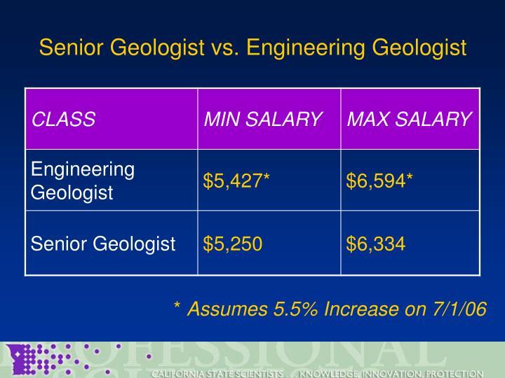 Senior Geologist vs. Engineering Geologist