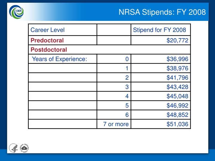 NRSA Stipends: FY 2008