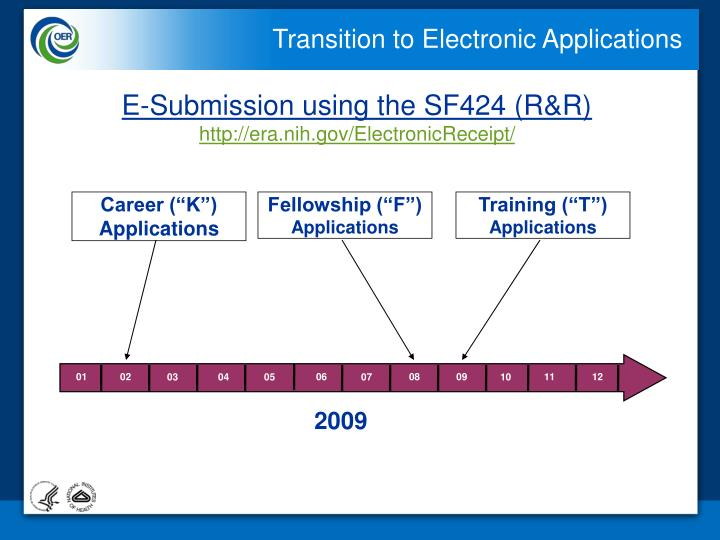 Transition to Electronic Applications