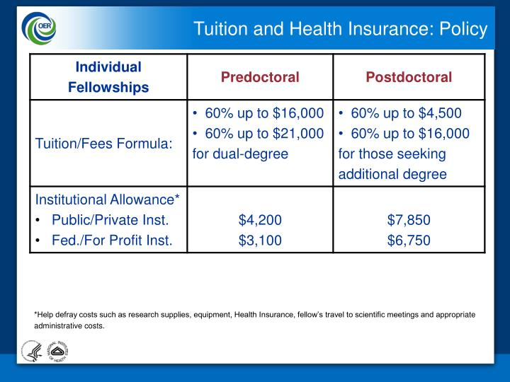 Tuition and Health Insurance: Policy