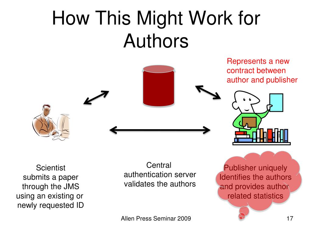 How This Might Work for Authors