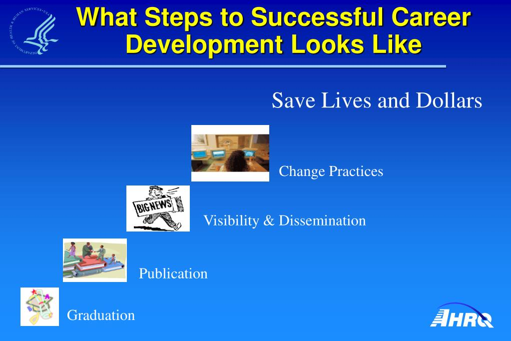 What Steps to Successful Career Development Looks Like