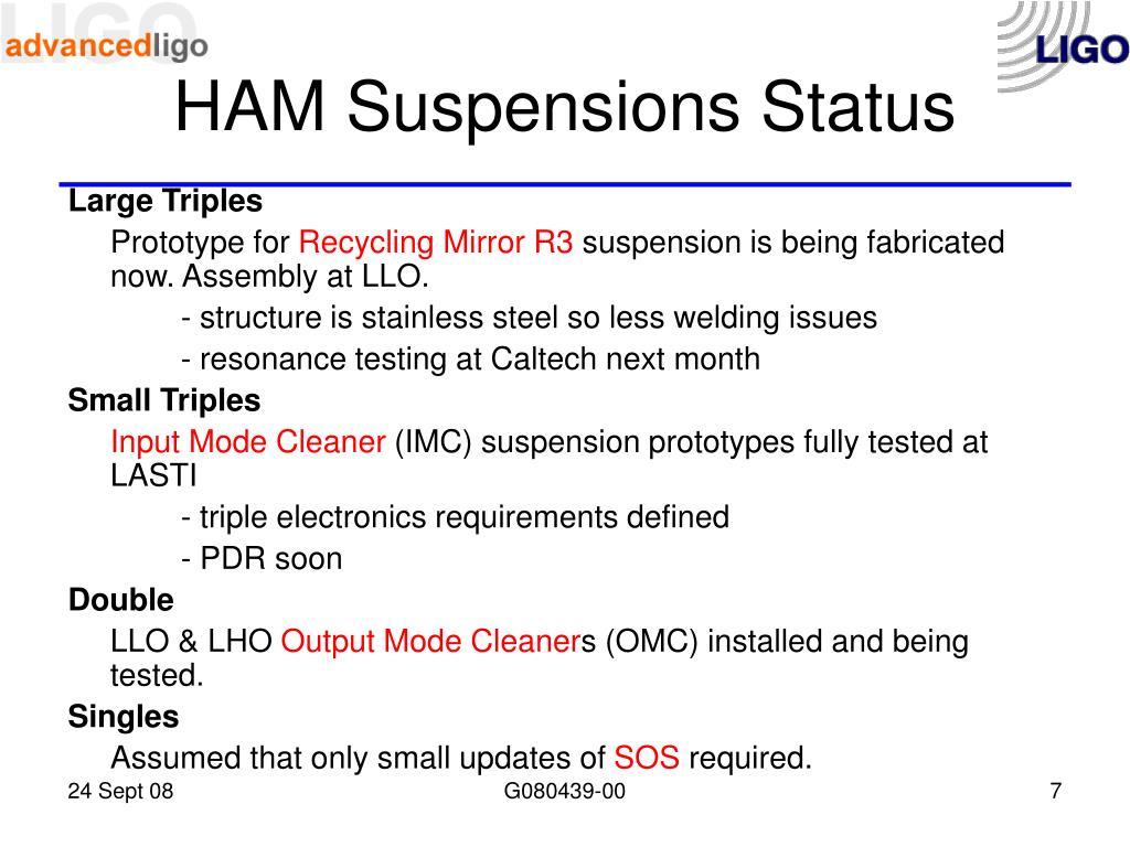 HAM Suspensions Status