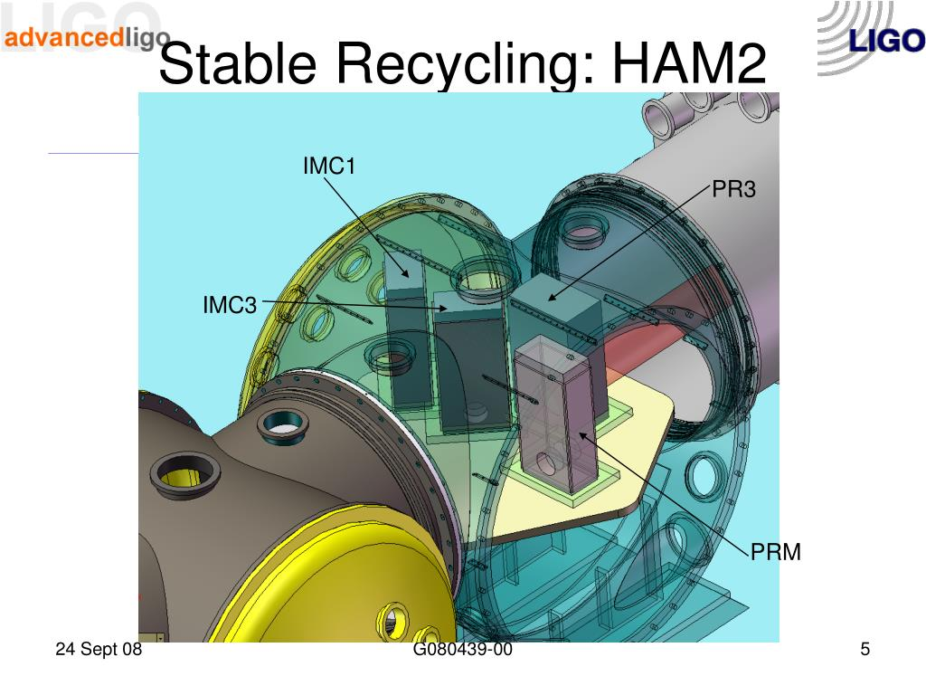Stable Recycling: HAM2