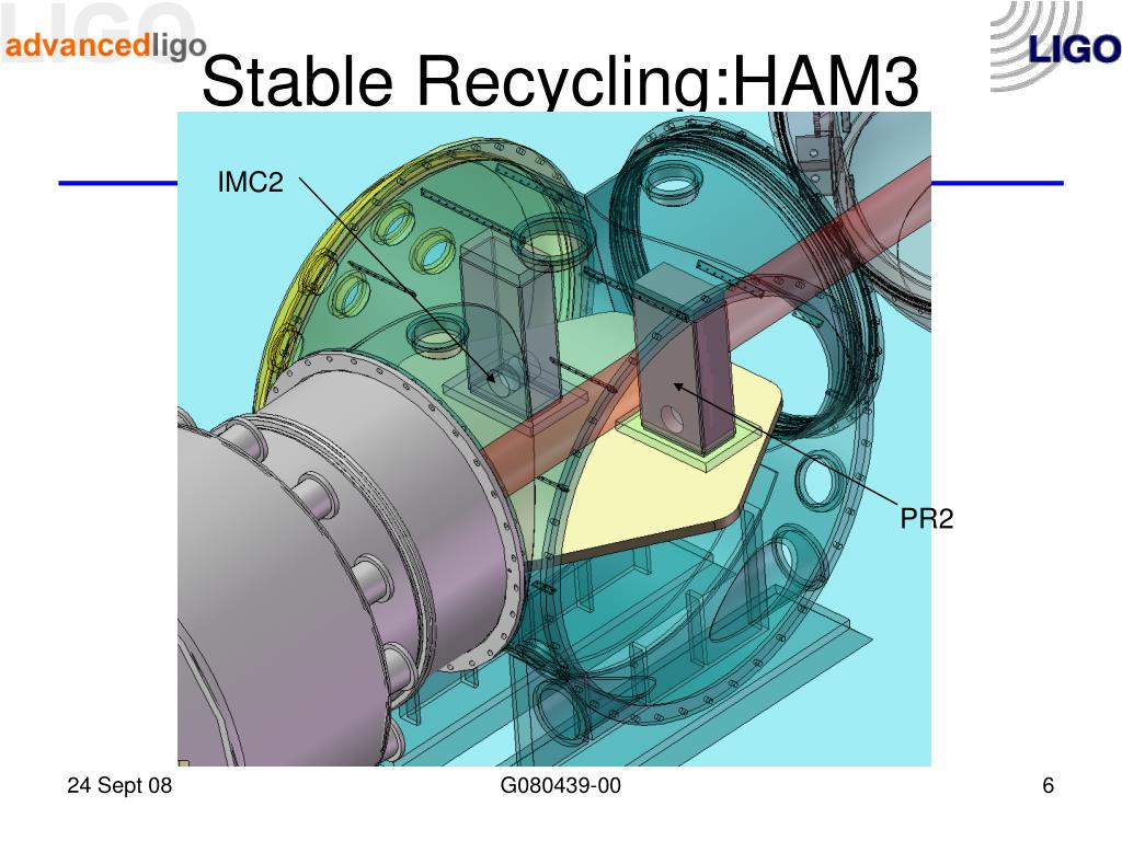 Stable Recycling:HAM3
