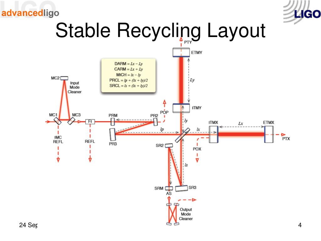 Stable Recycling Layout