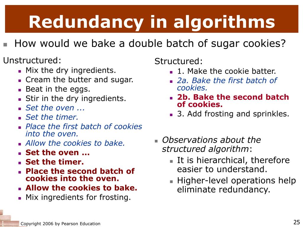 Redundancy in algorithms