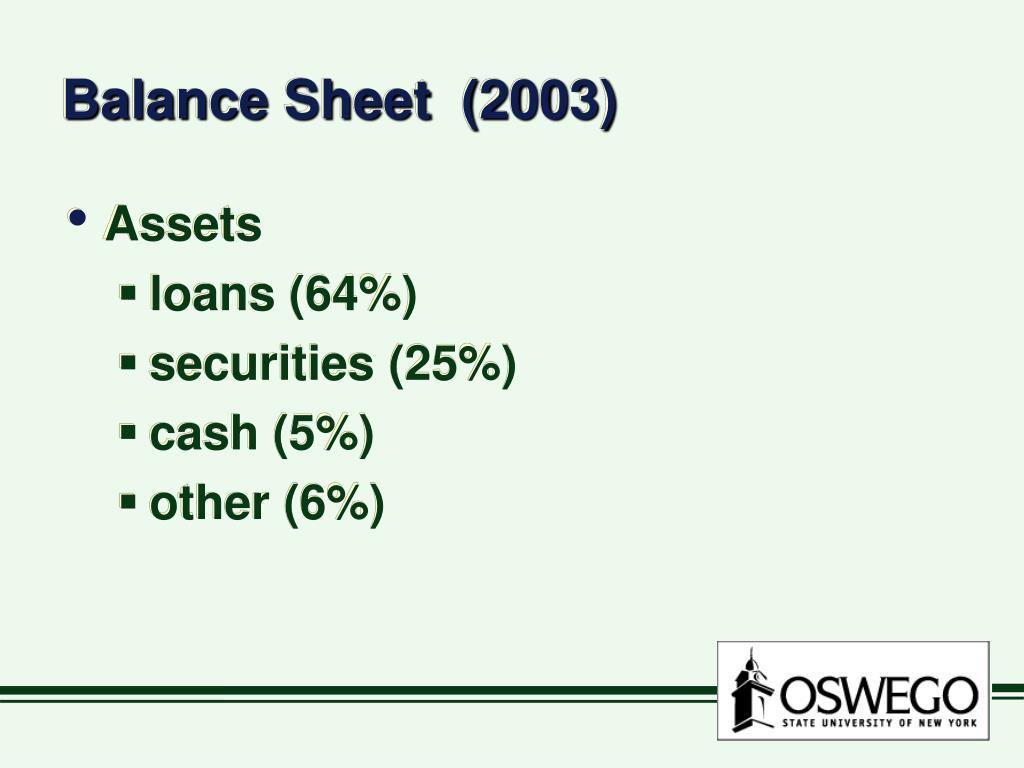 Balance Sheet  (2003)