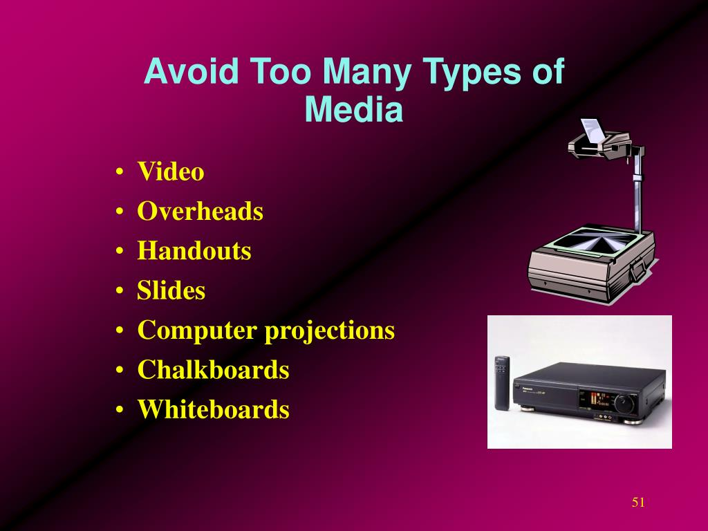 Avoid Too Many Types of Media