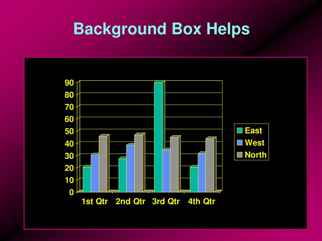 Background Box Helps