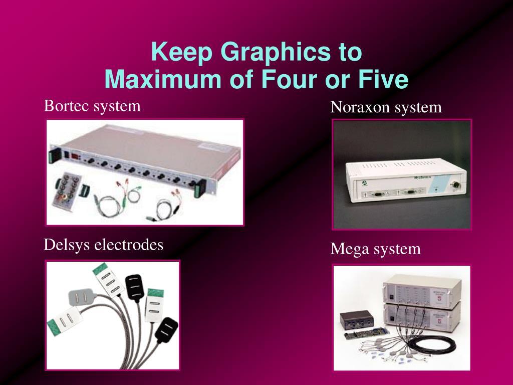 Keep Graphics to