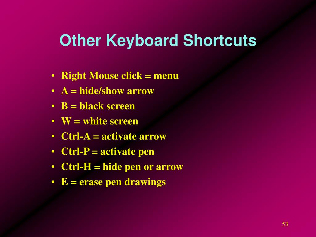 Other Keyboard Shortcuts