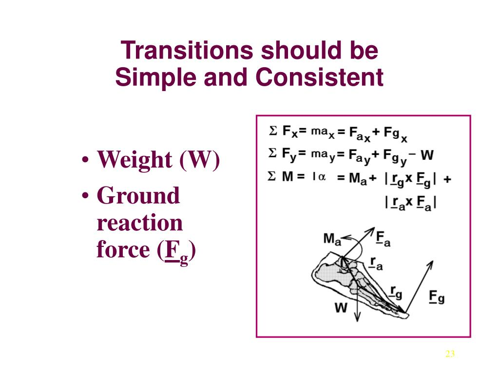 Transitions should be Simple and Consistent