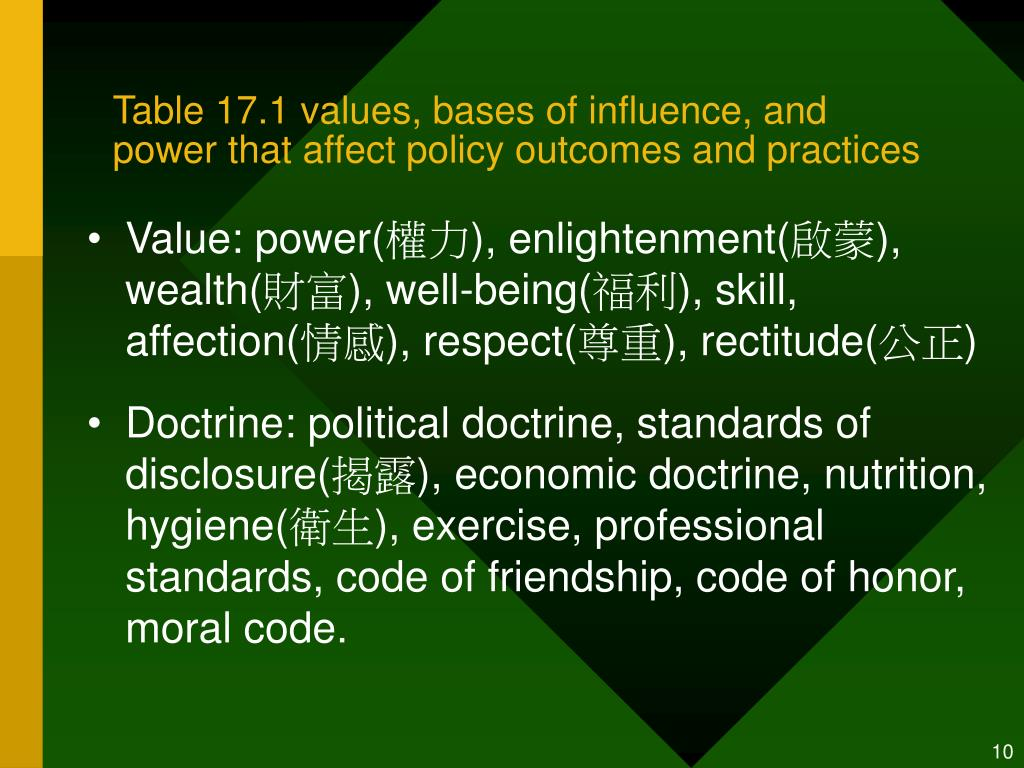 Table 17.1 values, bases of influence, and power that affect policy outcomes and practices