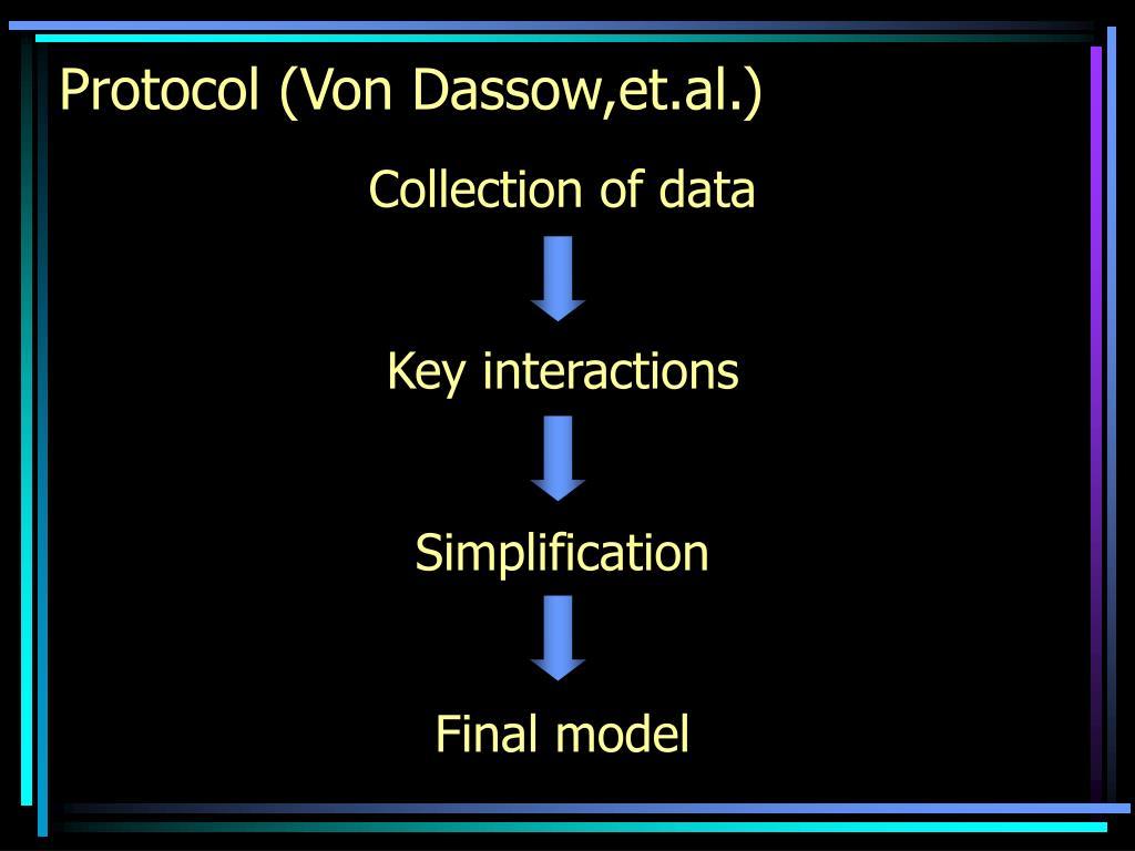 Protocol (Von Dassow,et.al.)