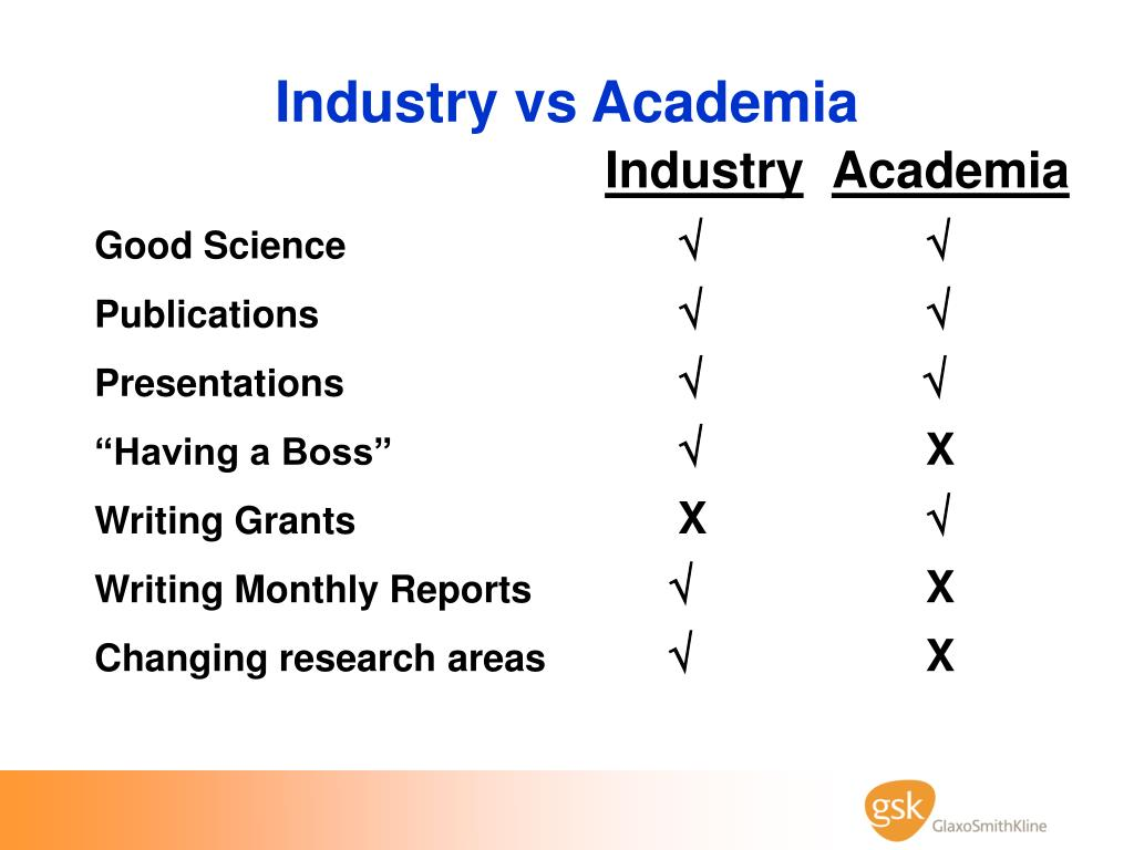 Industry vs Academia