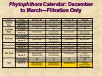 phytophthora calendar december to march filtration only