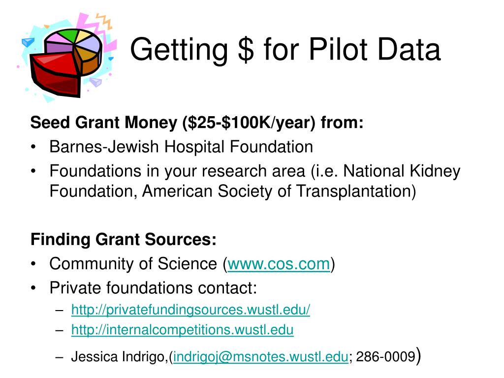 Getting $ for Pilot Data