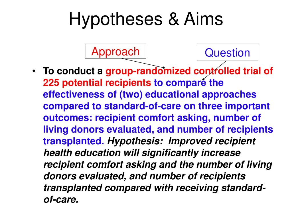 Hypotheses & Aims