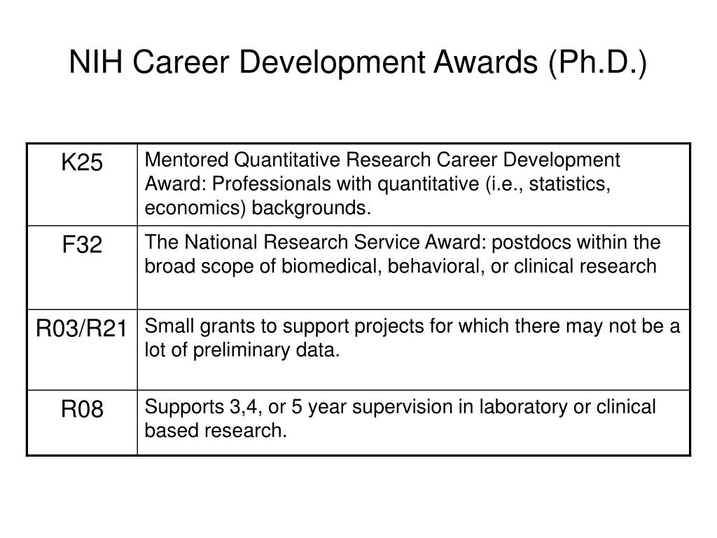 NIH Career Development Awards (Ph.D.)