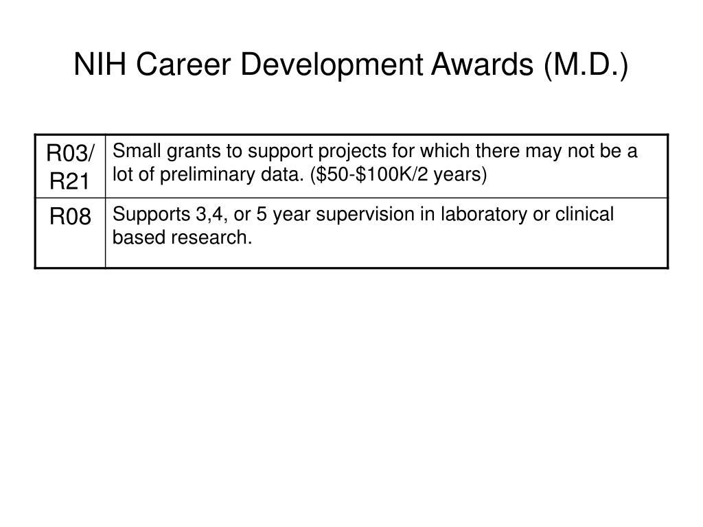 NIH Career Development Awards (M.D.)