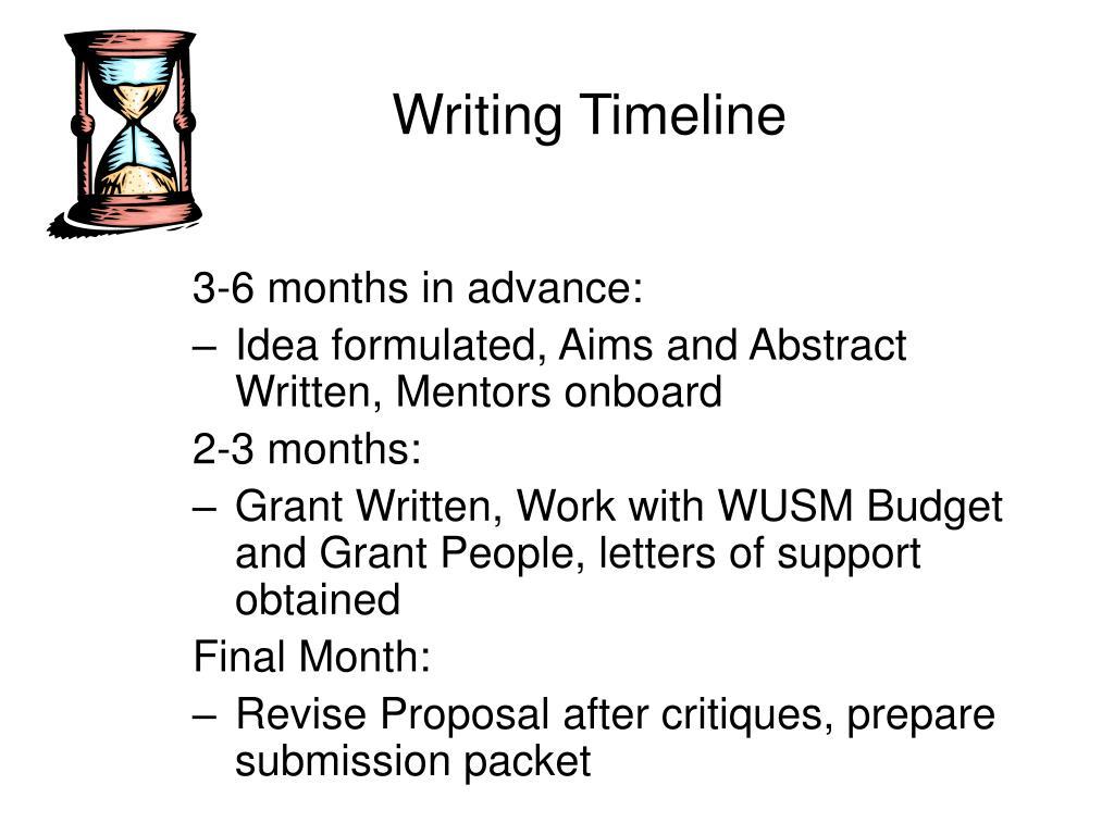 Writing Timeline