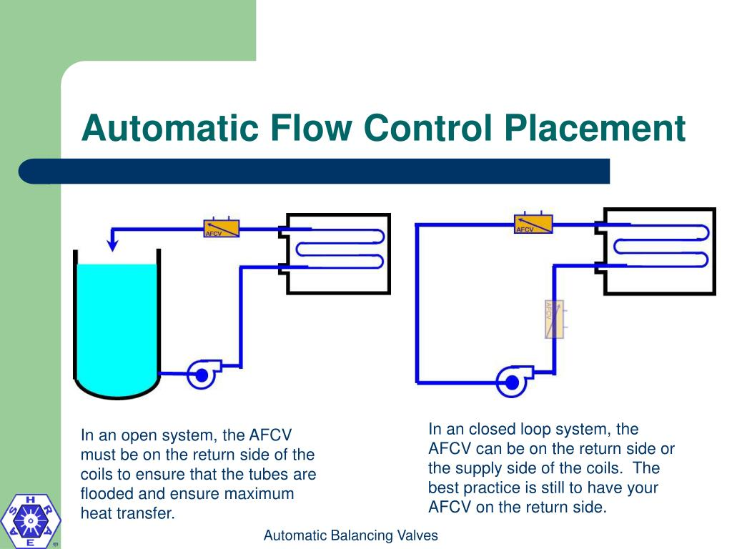 Automatic Flow Control Placement