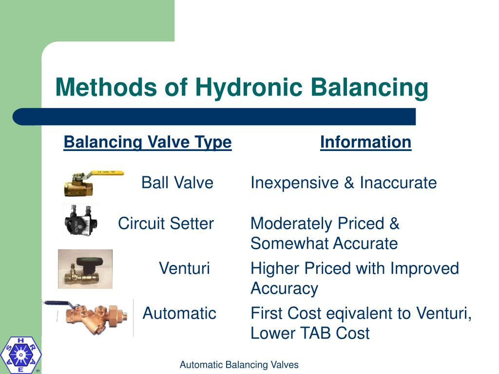 Methods of Hydronic Balancing