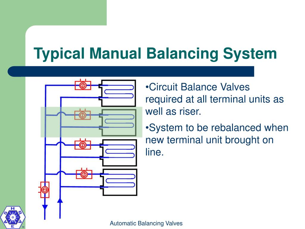 Typical Manual Balancing System