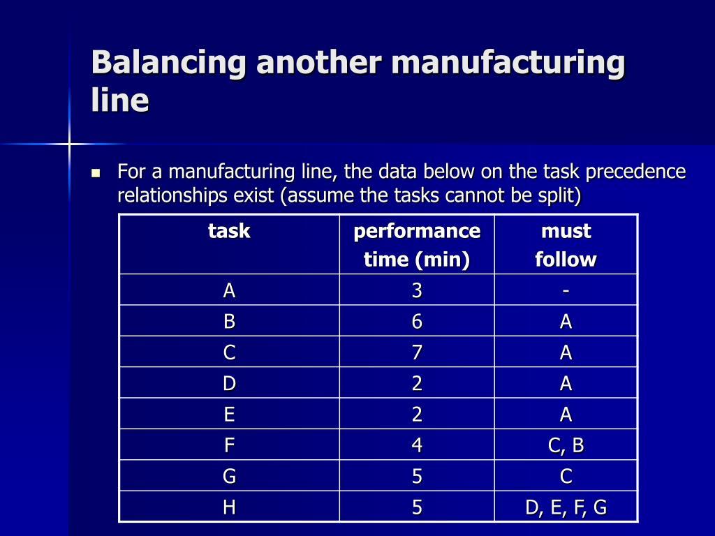 Hd wallpapers line balancing precedence diagram awallpapersmobilefd get free high quality hd wallpapers line balancing precedence diagram pooptronica Choice Image