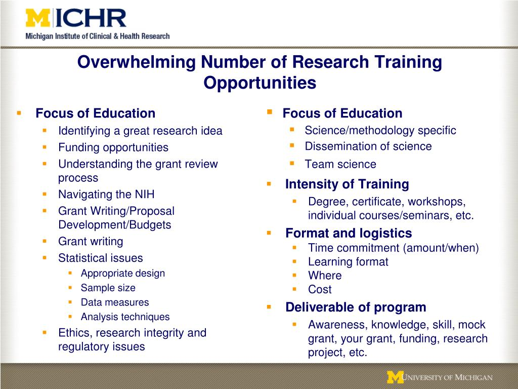 Overwhelming Number of Research Training Opportunities