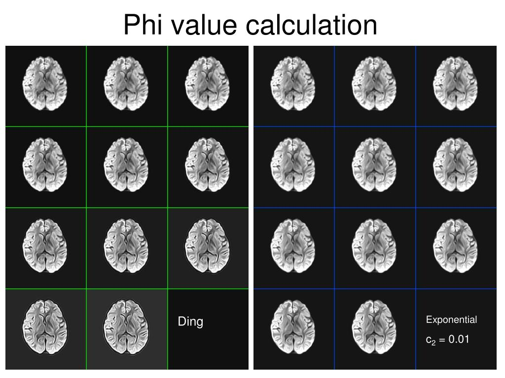 Phi value calculation
