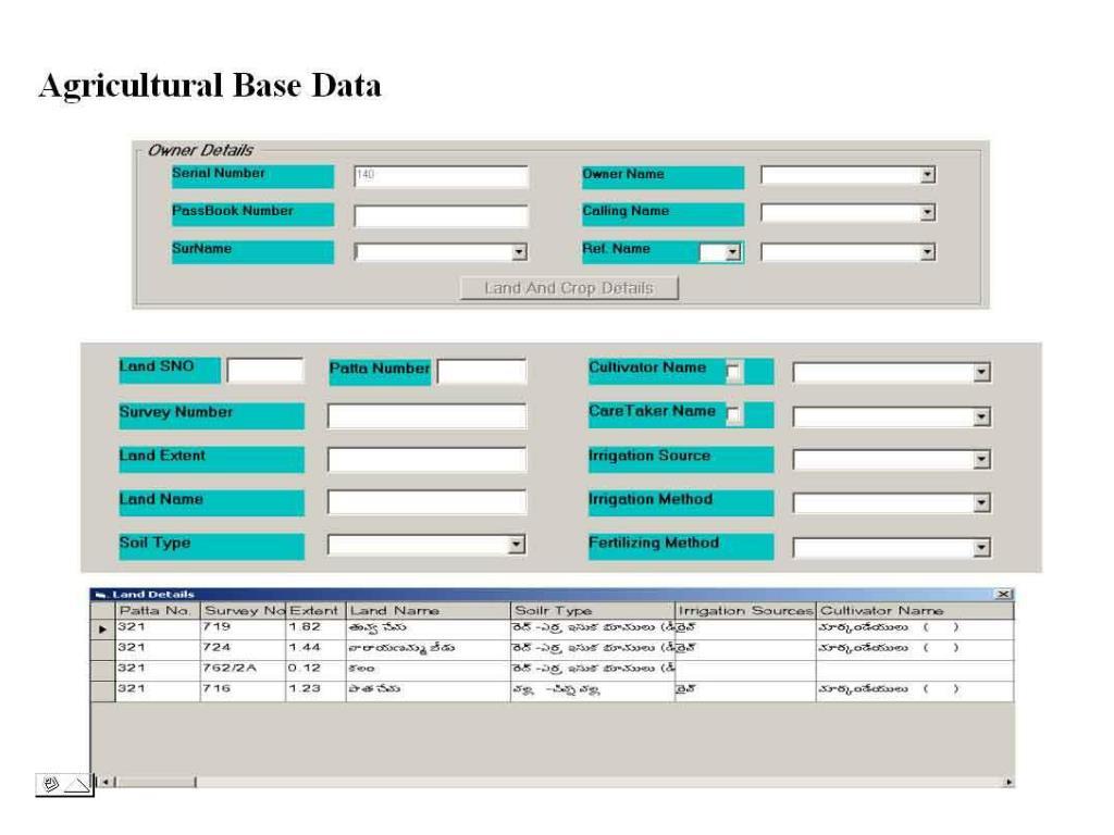 Agricultural Base Data