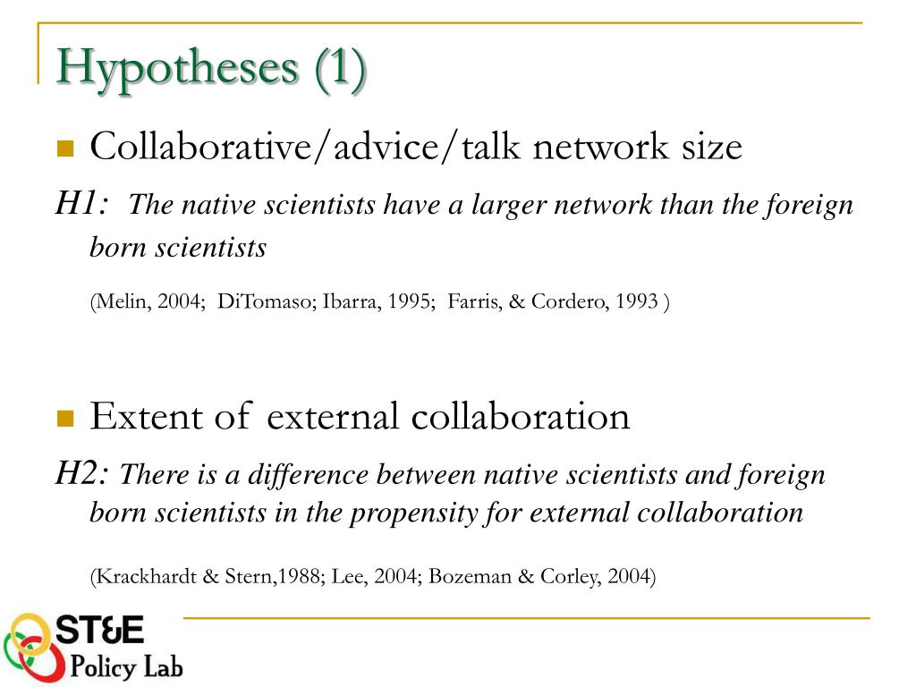 Hypotheses (1)