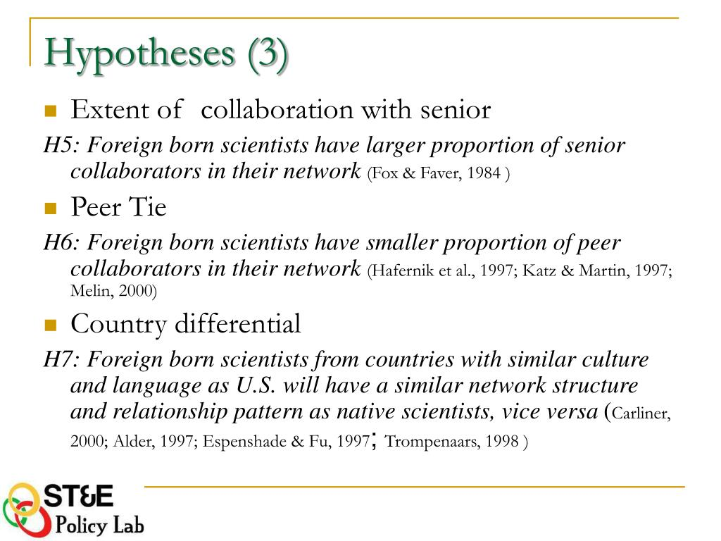 Hypotheses (3)