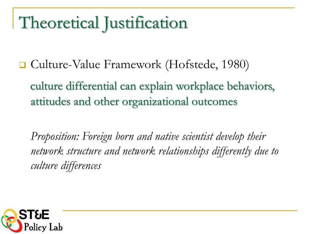 Culture-Value Framework (Hofstede, 1980)