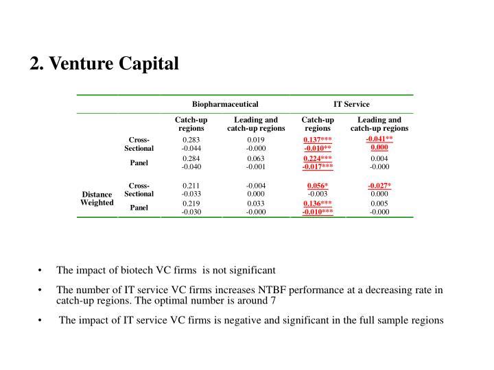 2. Venture Capital