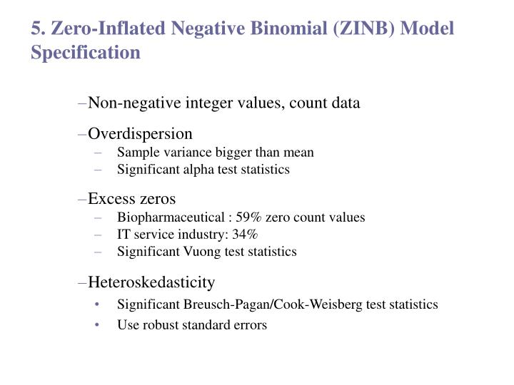 5. Zero-Inflated Negative Binomial (ZINB) Model Specification