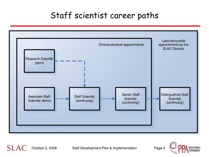 Staff scientist career paths