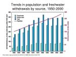 trends in population and freshwater withdrawals by source 1950 2000