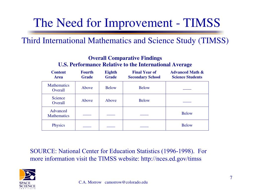 The Need for Improvement - TIMSS