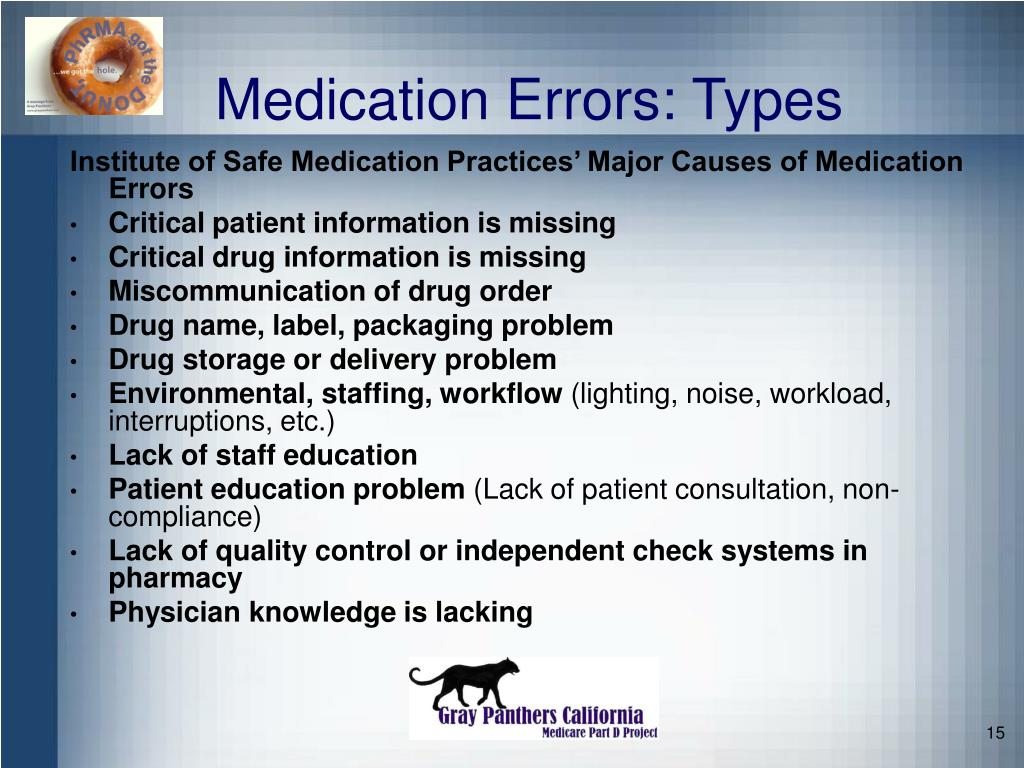 Medication Errors: Types