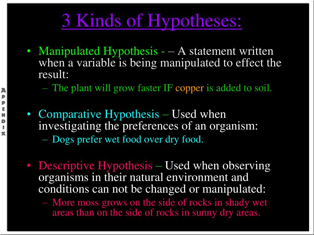 3 Kinds of Hypotheses: