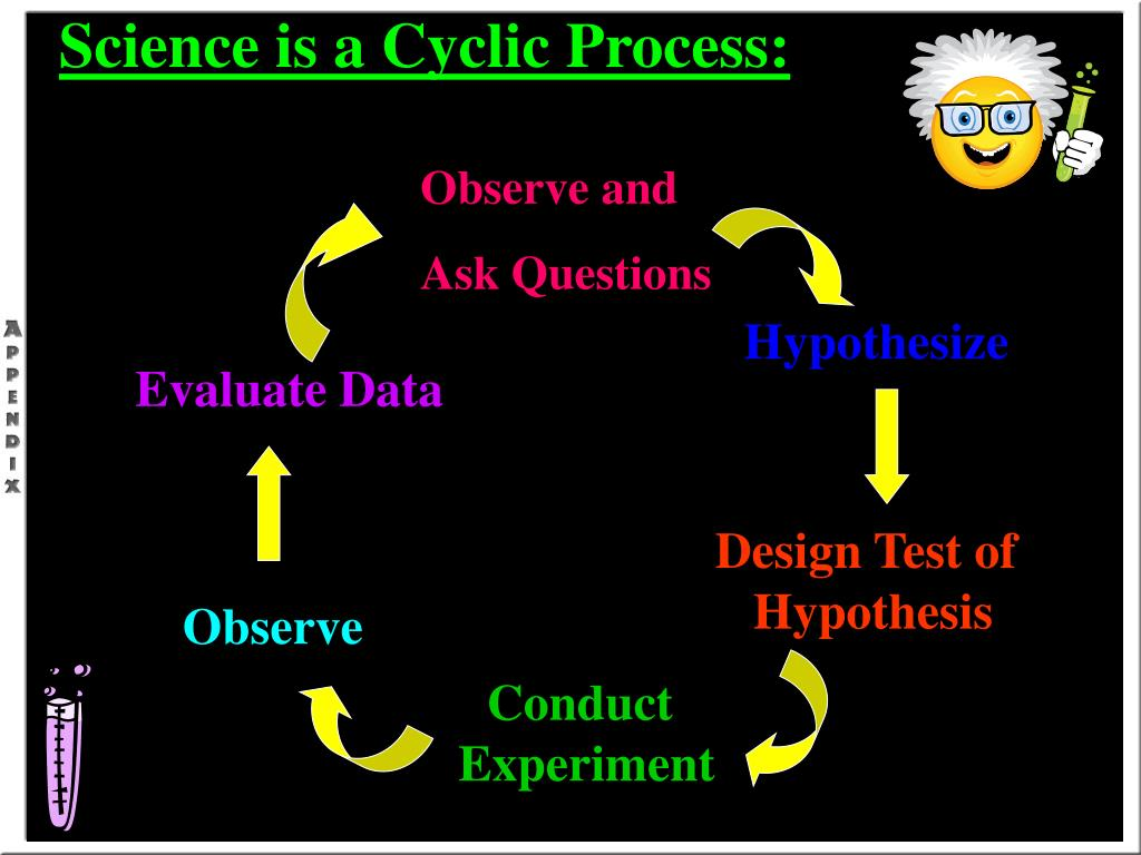 Science is a Cyclic Process: