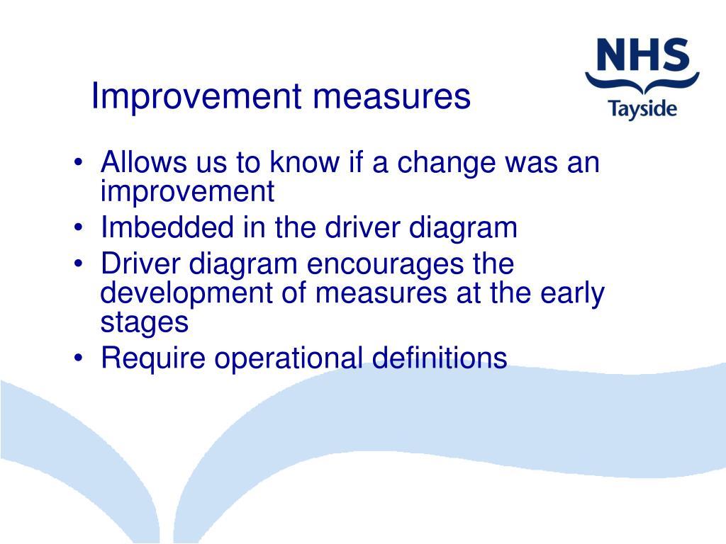 Improvement measures
