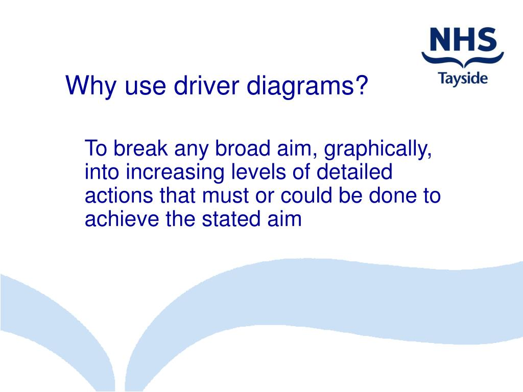Why use driver diagrams?