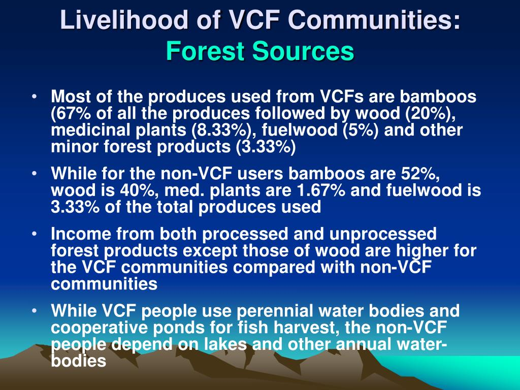 Livelihood of VCF Communities: